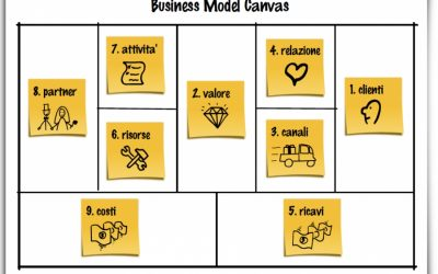 DOVE È IL TUO BUSINESS MODEL CANVAS?